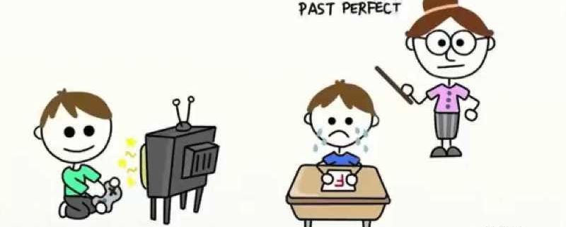 Past Perfect: il trapassato prossimo in Inglese